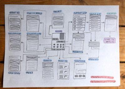 University of Northampton prospectus App flow of information sketches